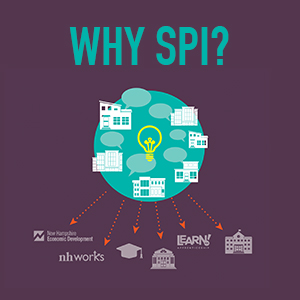 Click to Download the SPI Infographic
